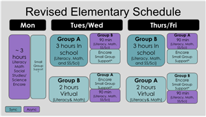 Revised Elementary Schedule