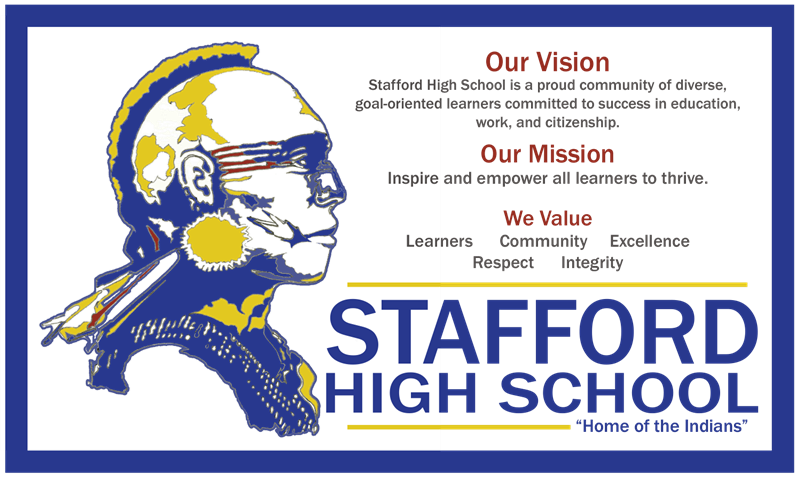 vision mission and values statements