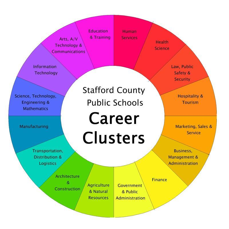 career clusters education video bokep ngentot