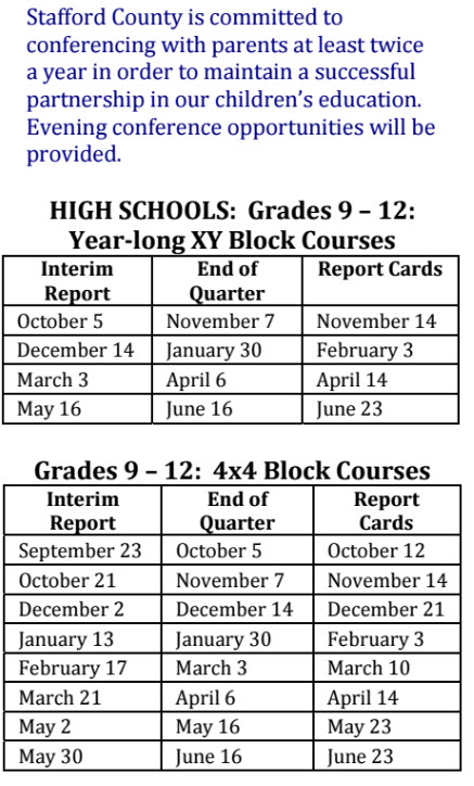 Information  Report Card Schedule