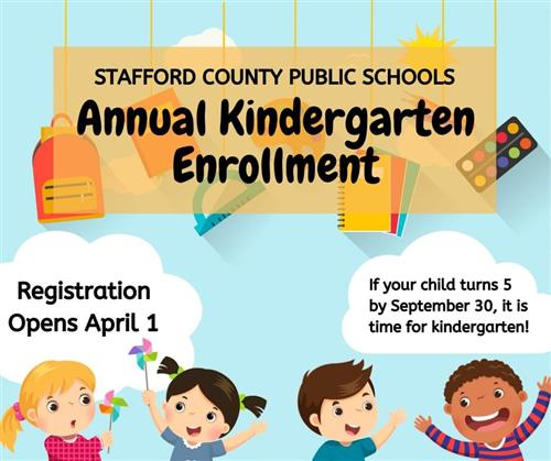 Annual Kindergarten Enrollment