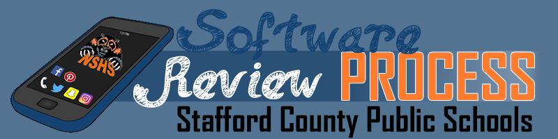 Software Review Process Banner
