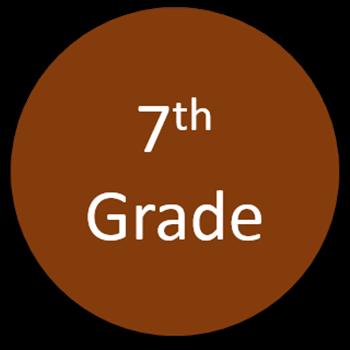 7th grade 7th grade